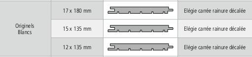 Profils et sections des lames de lambris Originels Blancs